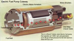 presjek_pumpe_goriva