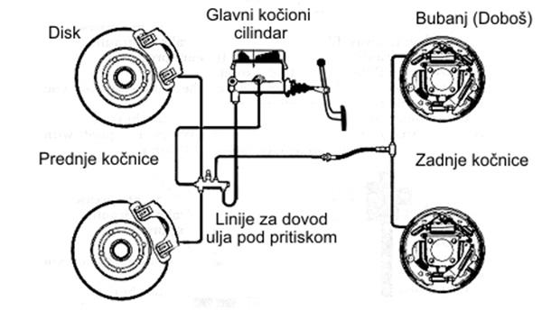 kocioni_sistem
